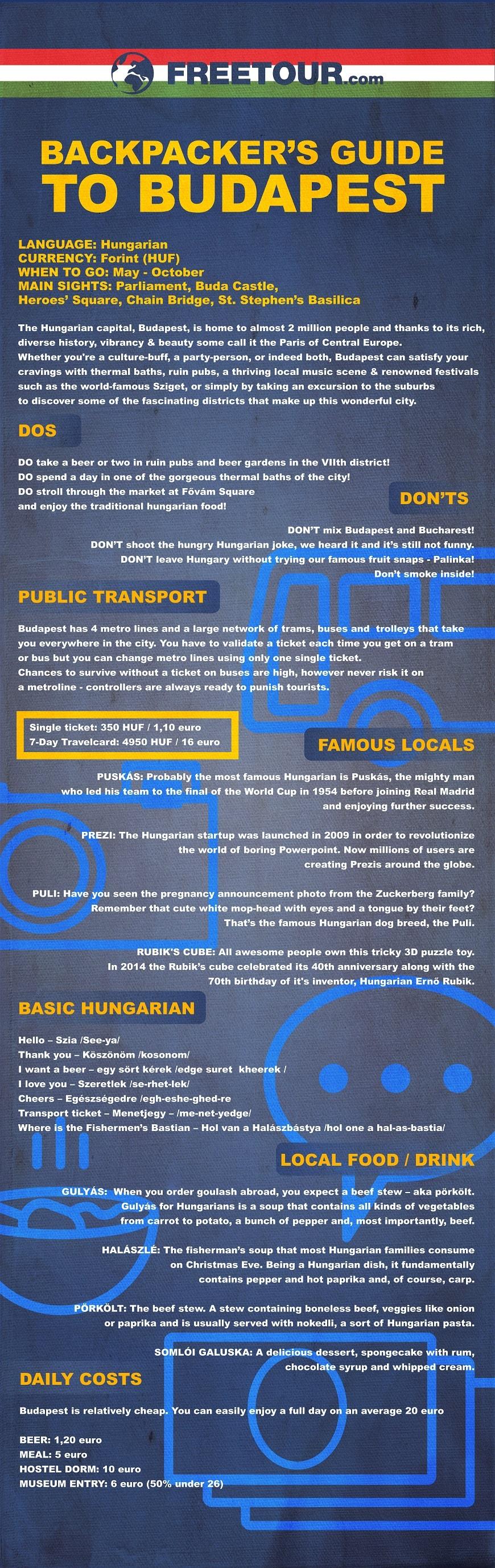 Budapest_Infographic