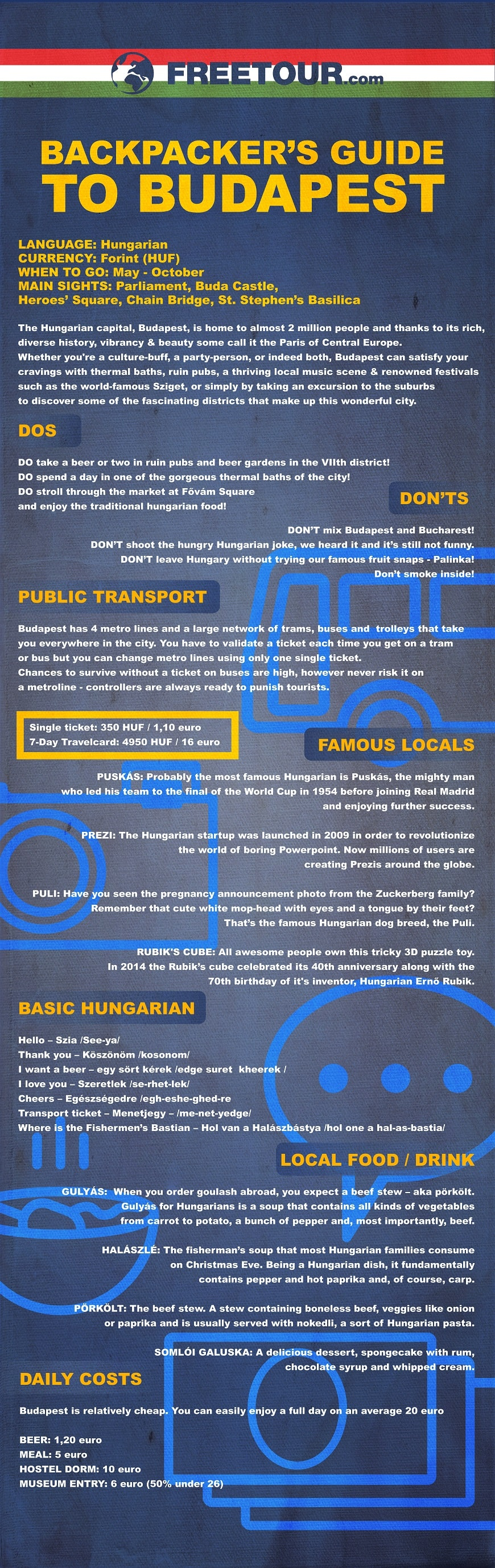 Budapest Infographic